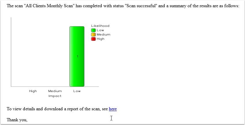 scanemail